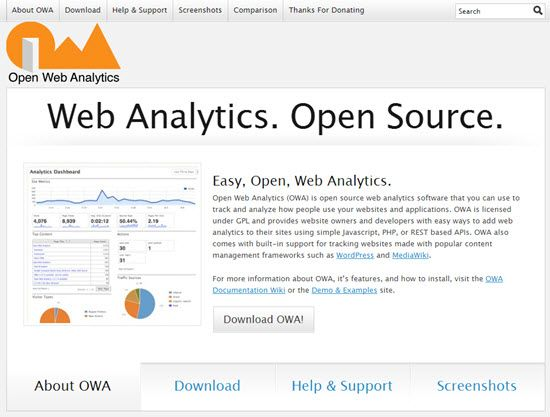Open Web Analytics Visitor Tracking Services