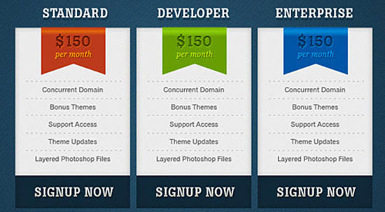 PSD Pricing Table