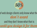 Infographic on Web Design Clients