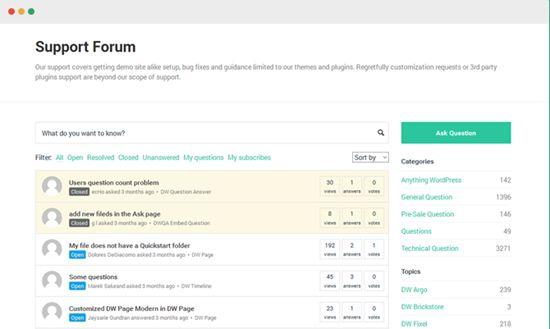 forum WordPress plugin
