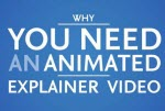 What Are Explainer Videos and How They Can Increase Sales?