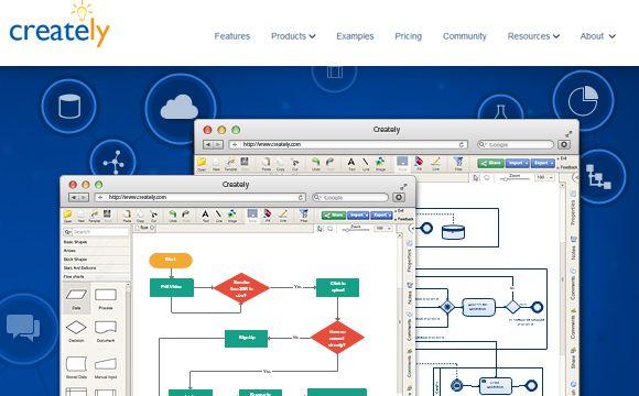 Creatly - Online Infographics Tool