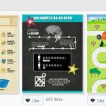 Top 15 Online Tools to Create Powerful Infographics