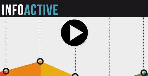 Infoactive - Online Infographics Tool