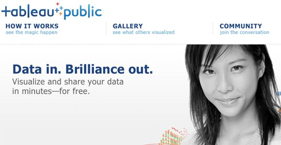Tableau - Online Infographics Tool