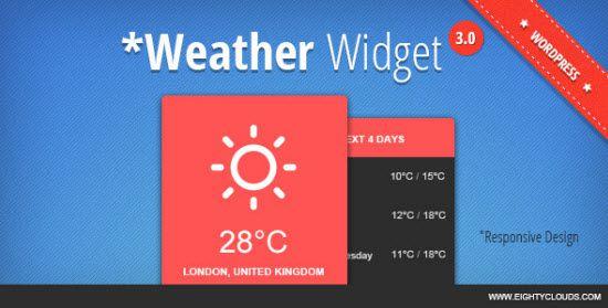 WordPress Weather Forecast Plugins and Widgets