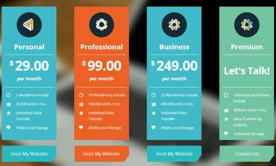 Most Expensive WordPress Plugins & Services