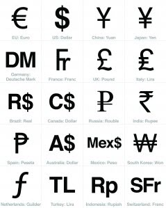 currency symbols for Magento