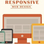 Using CSS to Implement Responsive Images in Website Design