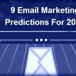 9 Email Marketing Predictions For 2016 That You Must Know